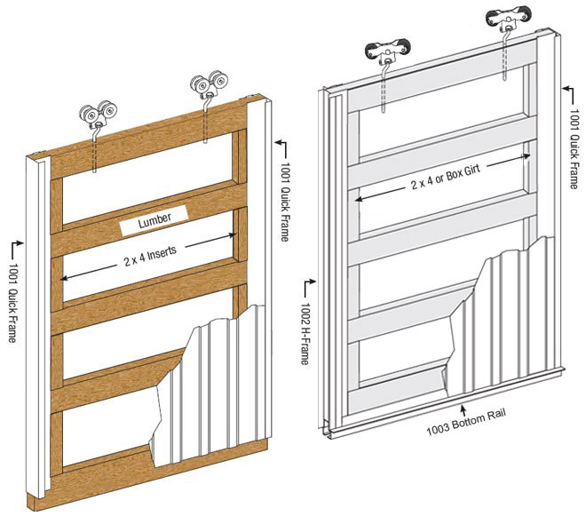 Products Of Indiana Sliding Door Systems Sliding Door Frames