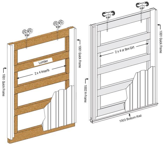 Sliding Door Systems